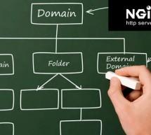 Ngnix – Aprenda a criar subdominios, restringir acesso e colocar senha nos diretórios